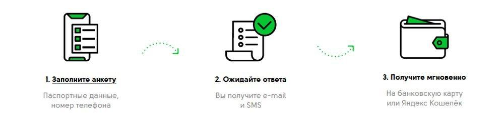 Как получить займ Cash-U онлайн