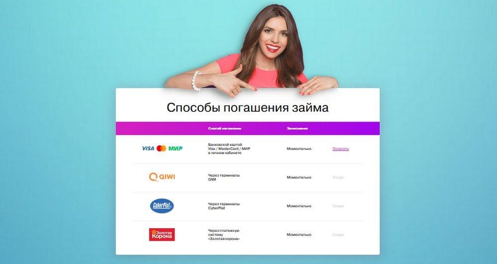 Как погасить займ КредитСтар