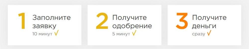Получить займ Viva деньги онлайн за 15 минут