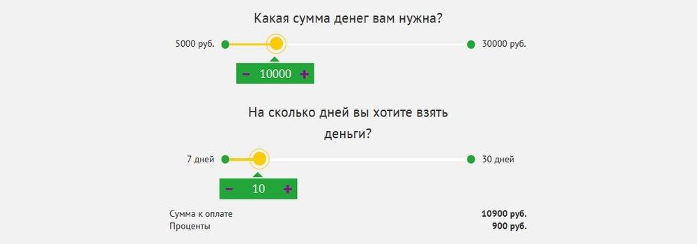 Подать онлайн заявку на займ Fastmoney