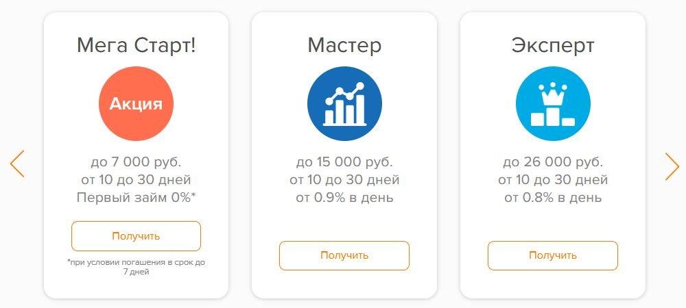 Виды займов, которые предлагает Joymoney