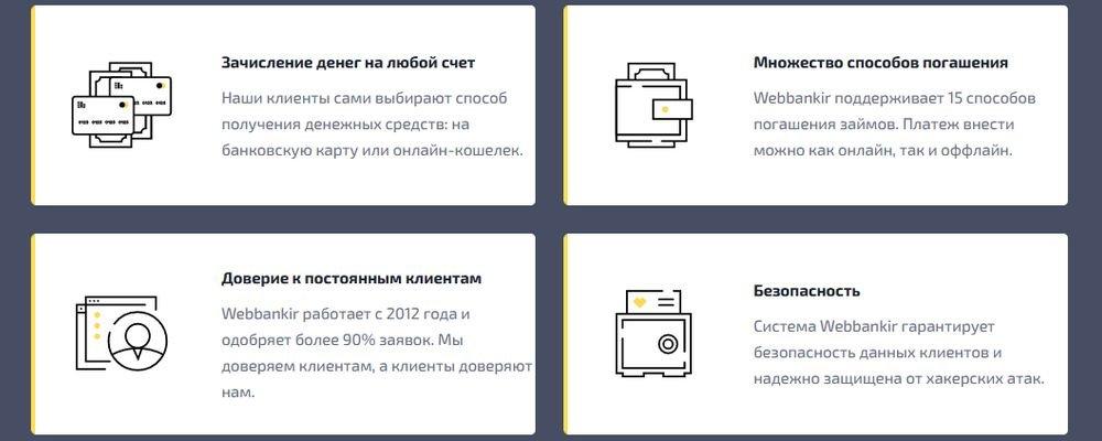 Основные преимущества МФК Webbankir